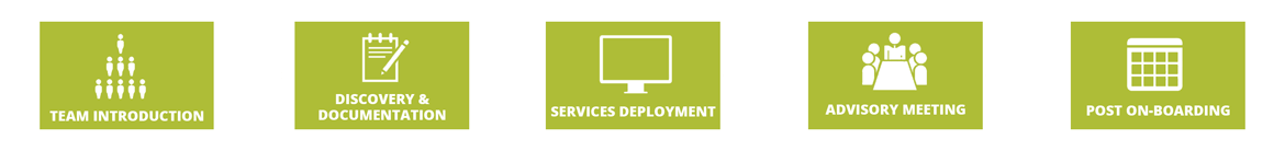 Managed IT Services West Michigan